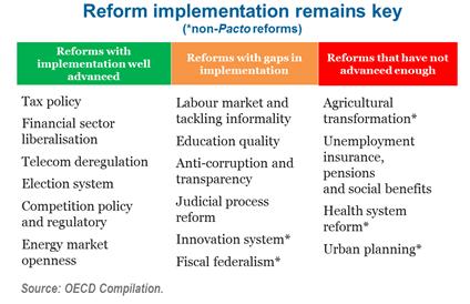 blog-reform-mexico