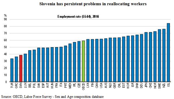Slovenia2017blog1