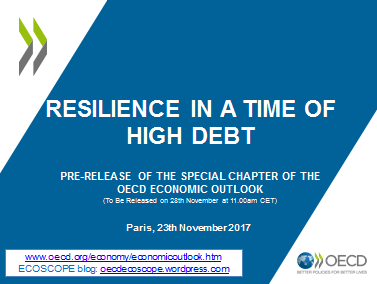 resilience ppt cover
