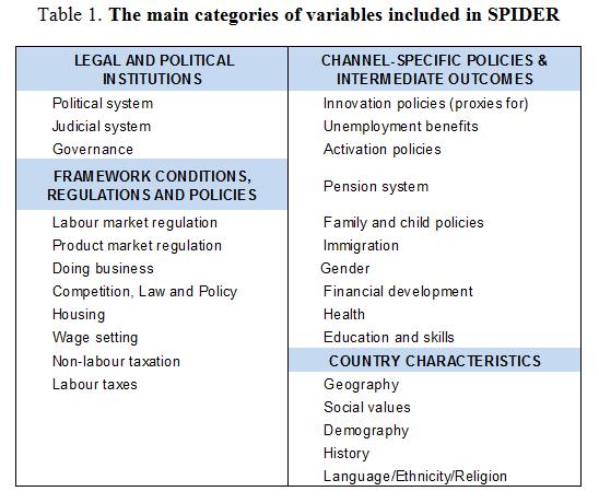 spidertable